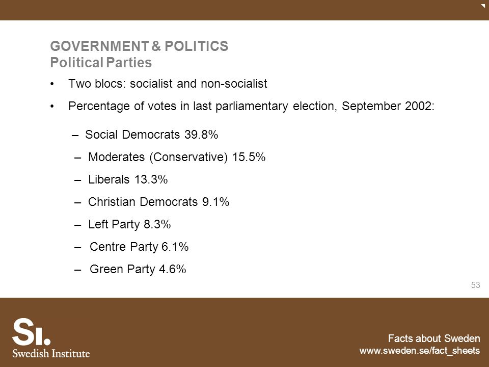 GOVERNMENT & POLITICS Political Parties