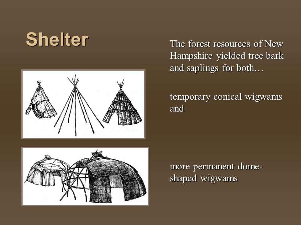 Shelter temporary conical wigwams and