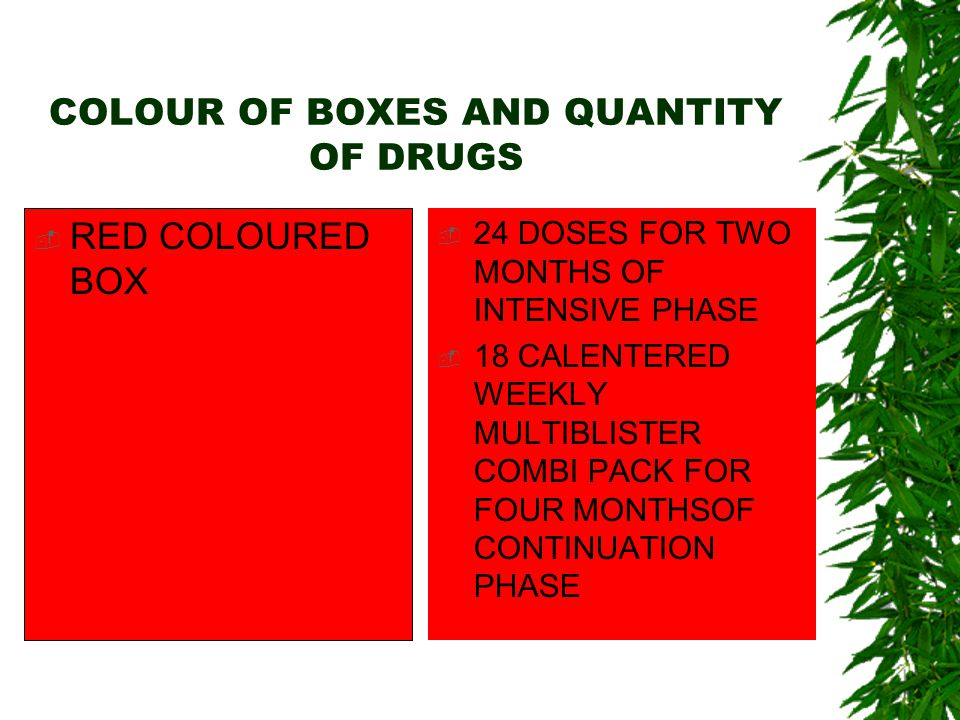 COLOUR OF BOXES AND QUANTITY OF DRUGS
