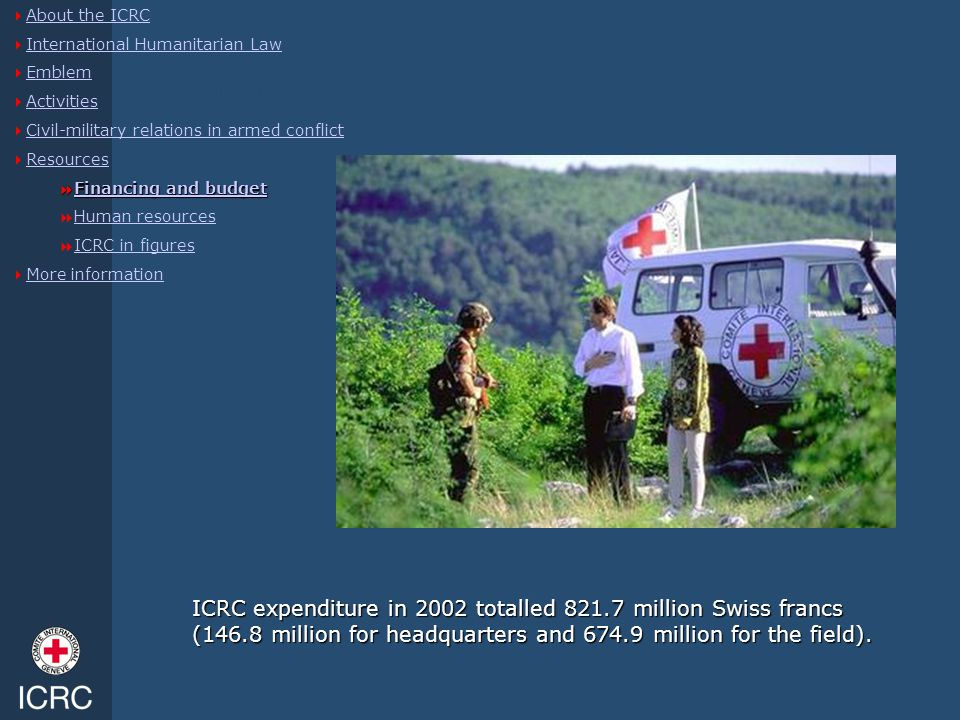 ICRC expenditure in 2002 totalled 821.7 million Swiss francs