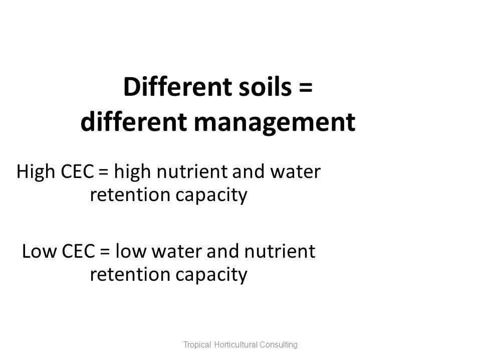 Different soils = different management