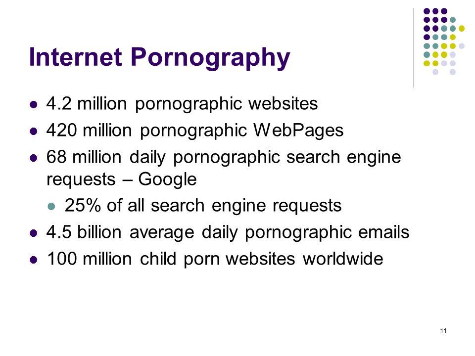 Internet Pornography 4.2 million pornographic websites