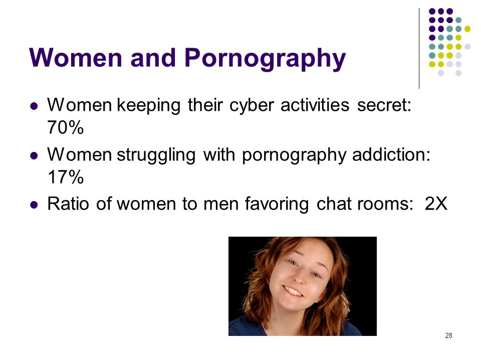 Women and Pornography Women keeping their cyber activities secret: 70%