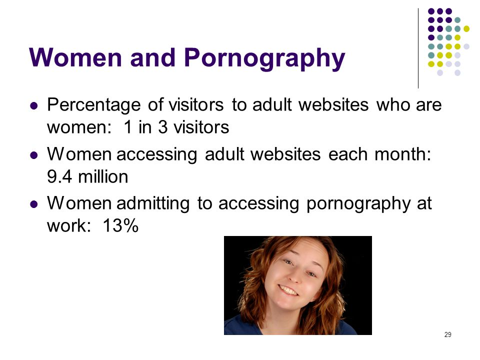 Women and Pornography Percentage of visitors to adult websites who are women: 1 in 3 visitors.
