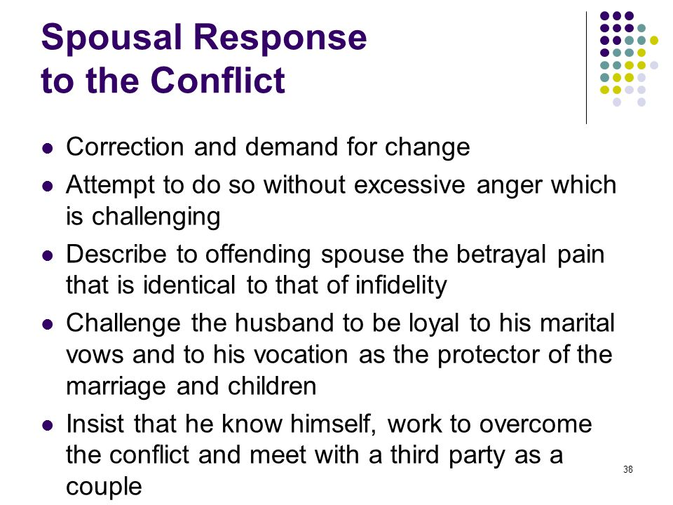 Spousal Response to the Conflict