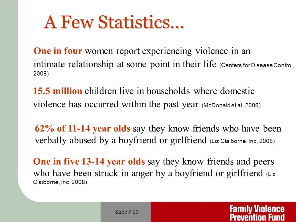 A Few Statistics… One in four women report experiencing violence in an