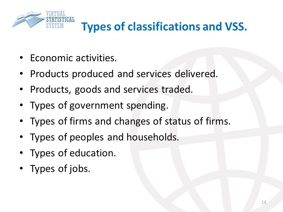 Types of classifications and VSS.