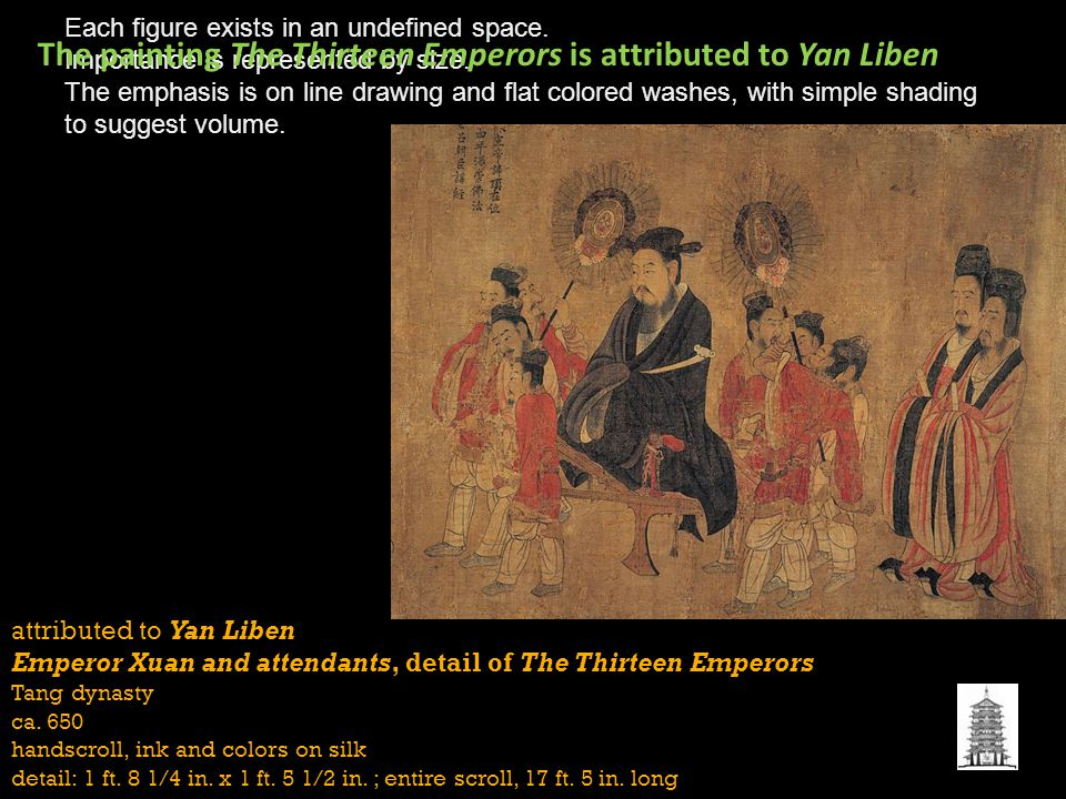 The painting The Thirteen Emperors is attributed to Yan Liben