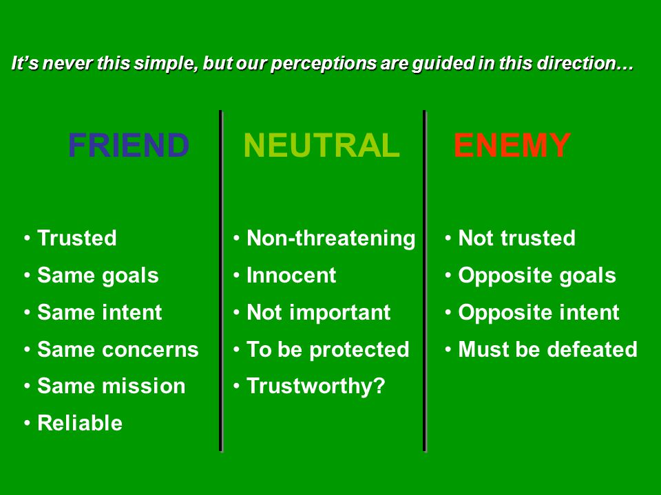 FRIEND NEUTRAL ENEMY Trusted Same goals Same intent Same concerns