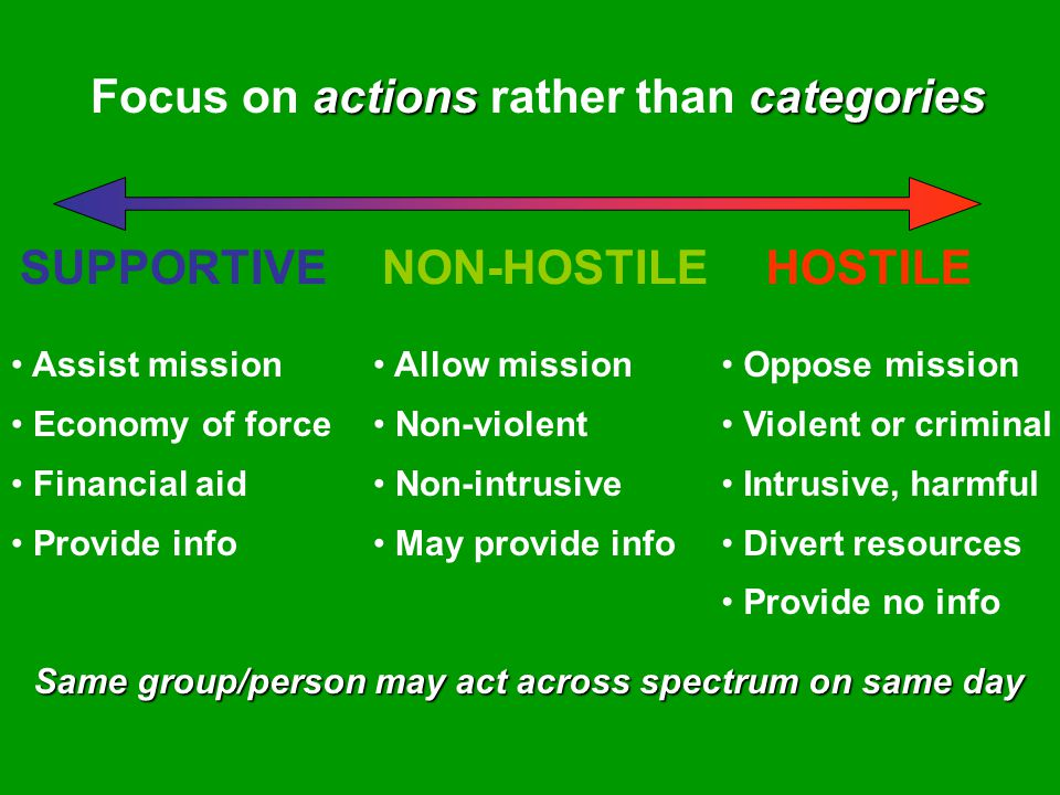 Focus on actions rather than categories