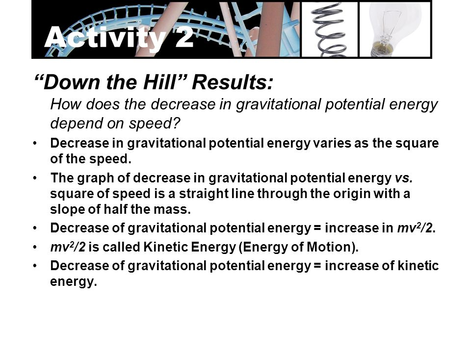 Activity 2 Down the Hill Results: