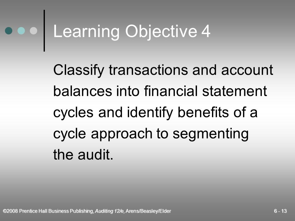Learning Objective 4 Classify transactions and account