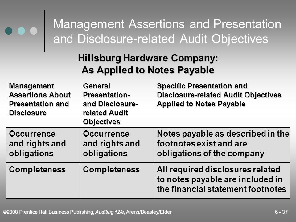 Hillsburg Hardware Company: As Applied to Notes Payable