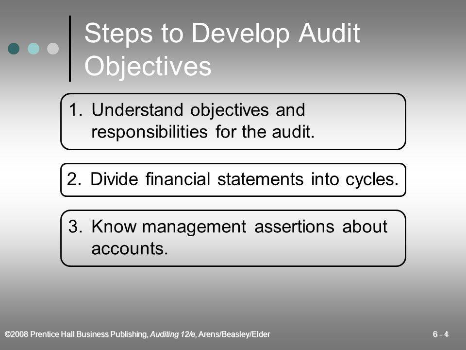 Steps to Develop Audit Objectives