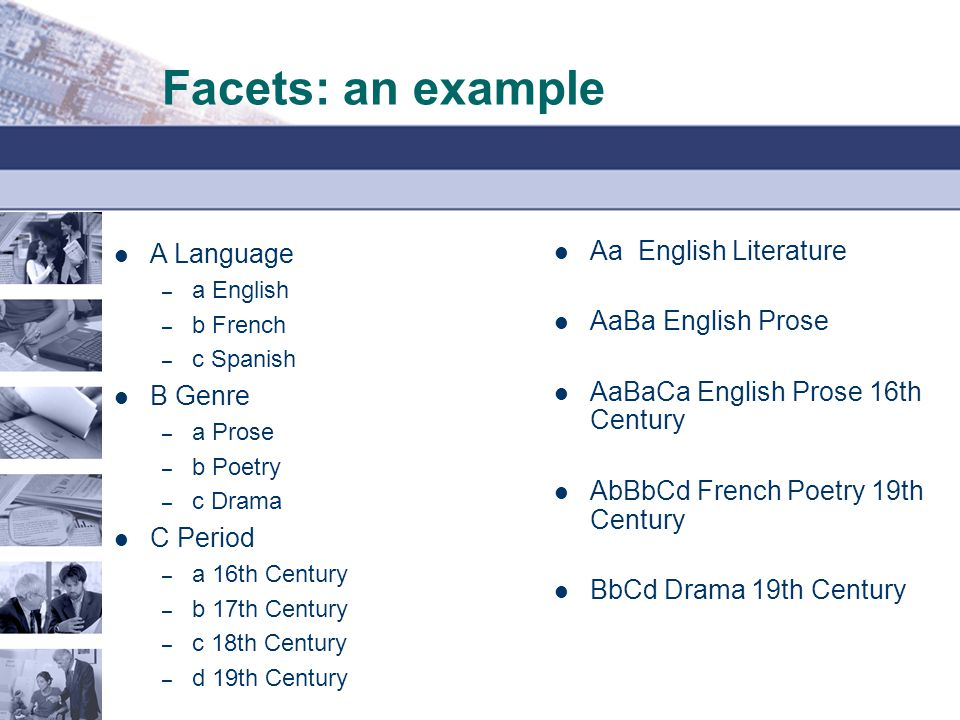 Facets: an example A Language B Genre C Period Aa English Literature