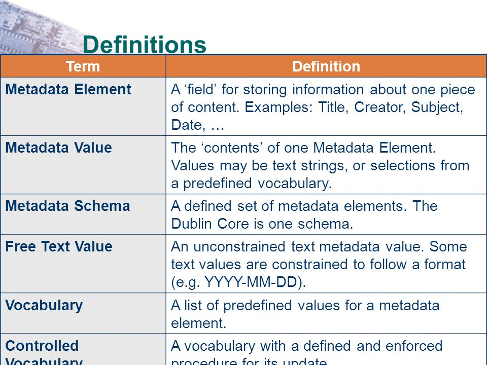 Definitions Term Definition Metadata Element