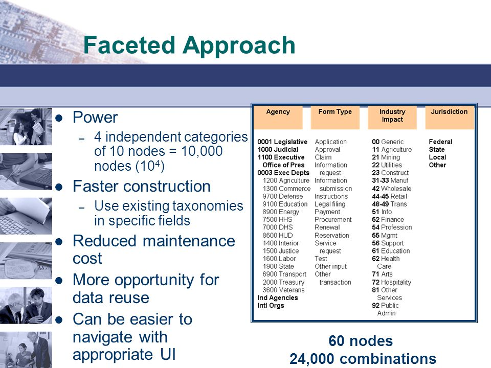Faceted Approach Power Faster construction Reduced maintenance cost