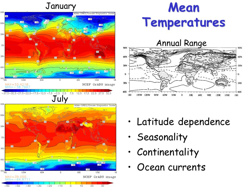 Mean Temperatures Latitude dependence Seasonality Continentality