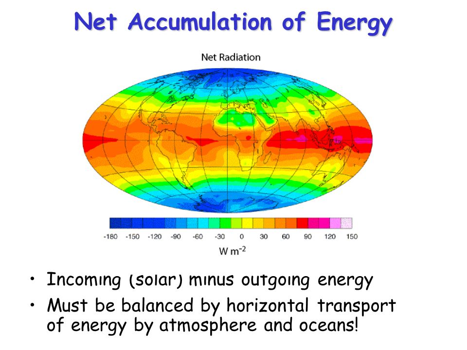Net Accumulation of Energy