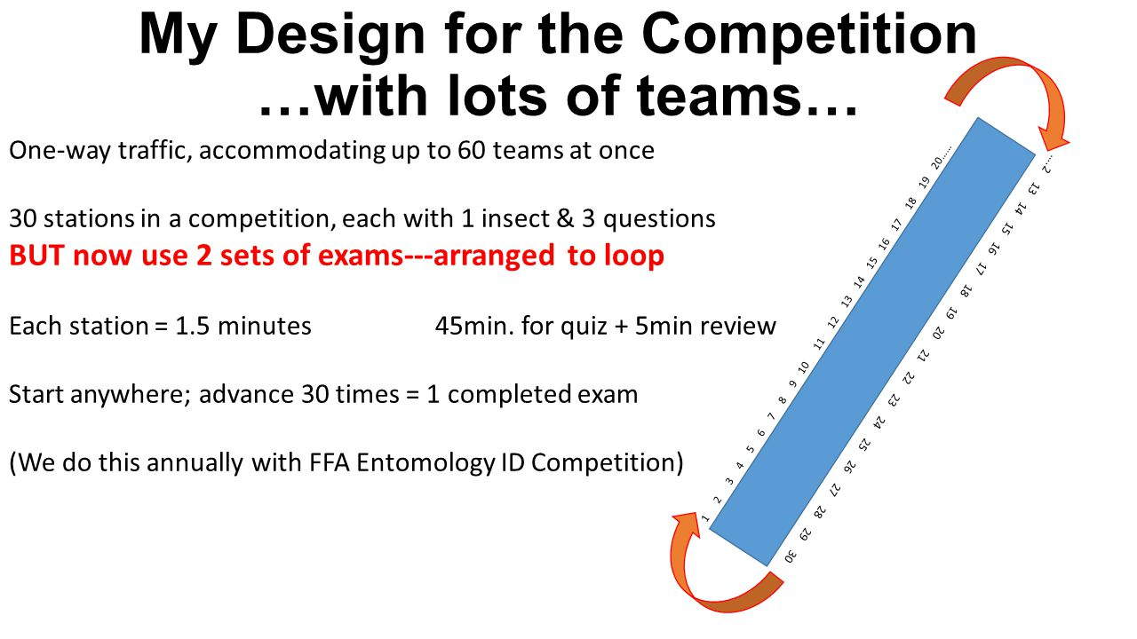 My Design for the Competition …with lots of teams…
