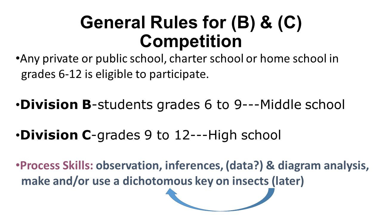 General Rules for (B) & (C) Competition