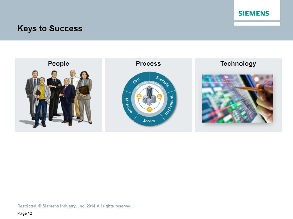 Keys to Success People Process Technology