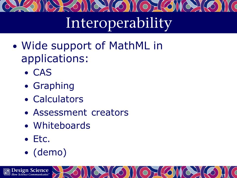 Interoperability Wide support of MathML in applications: CAS Graphing