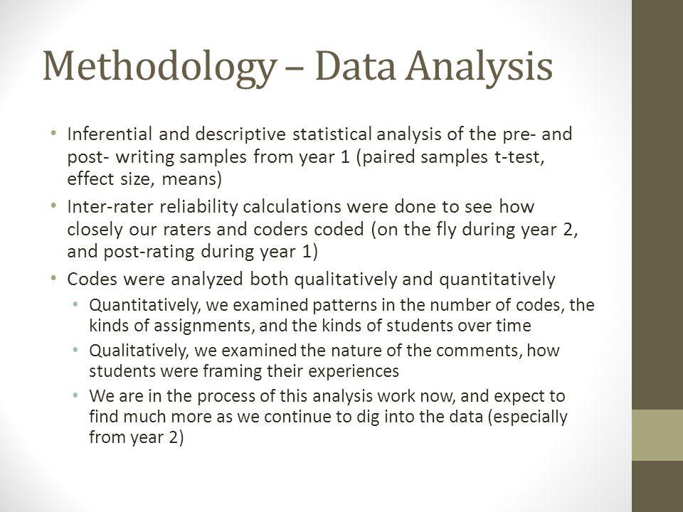 Methodology – Data Analysis