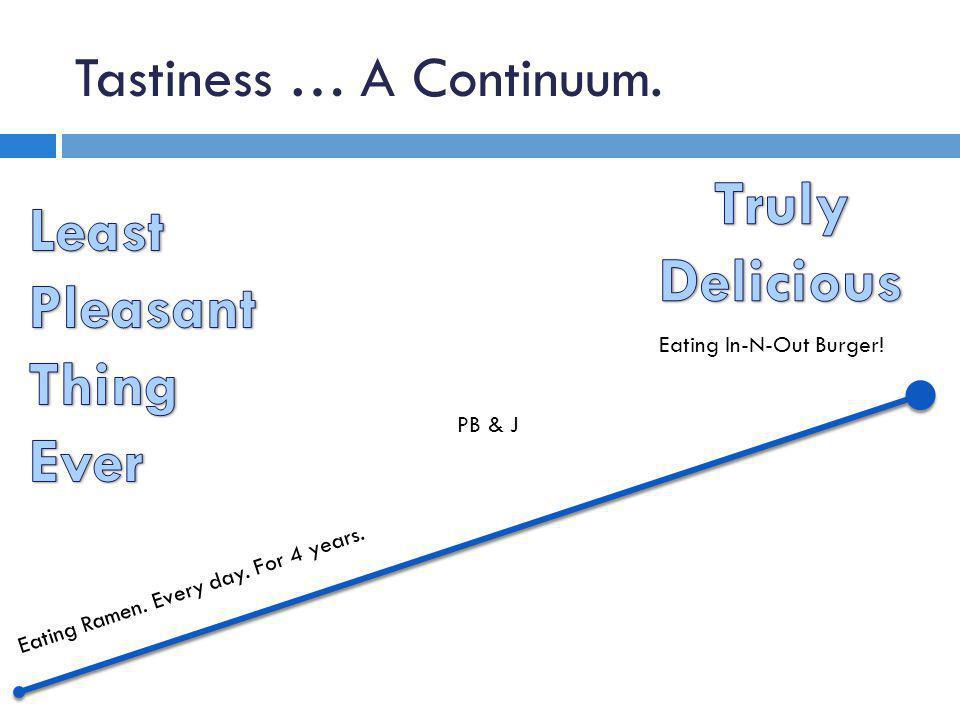 Tastiness … A Continuum.