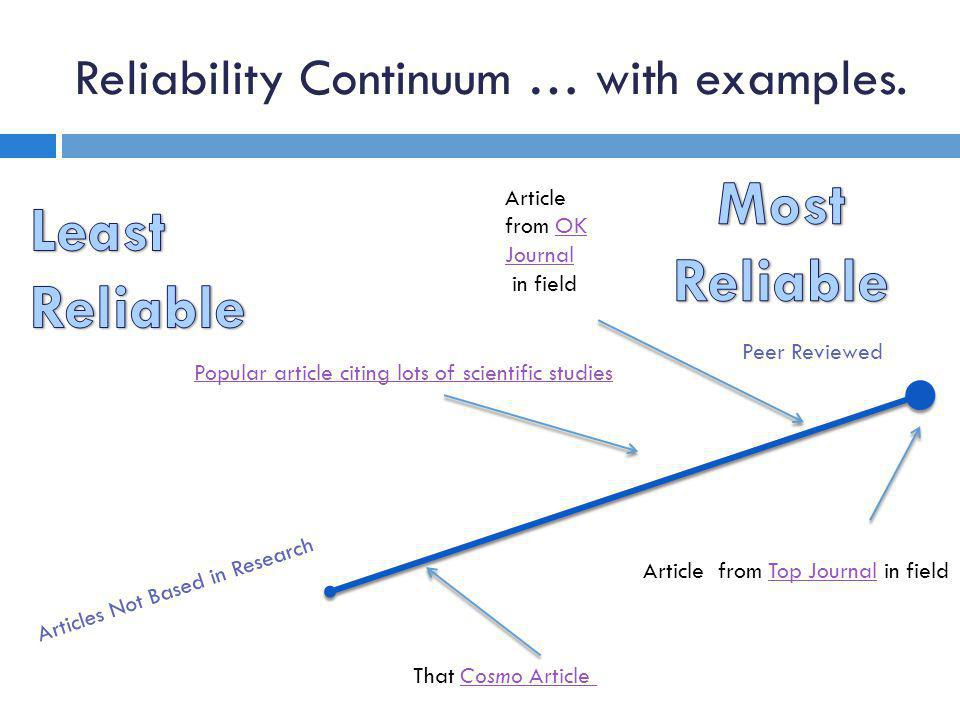 Reliability Continuum … with examples.
