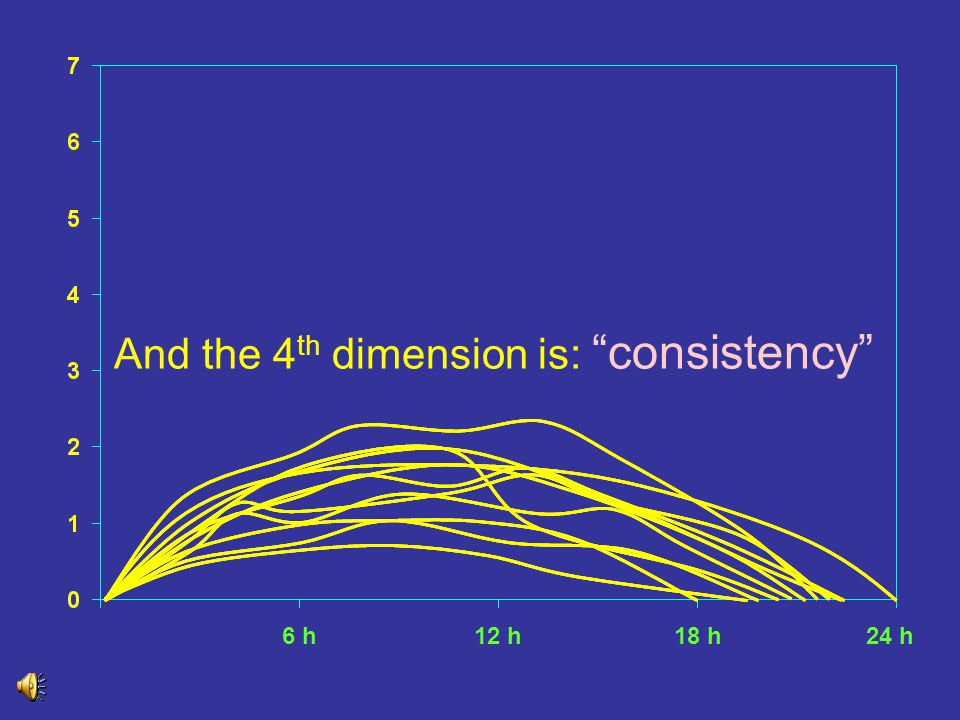 And the 4th dimension is: consistency