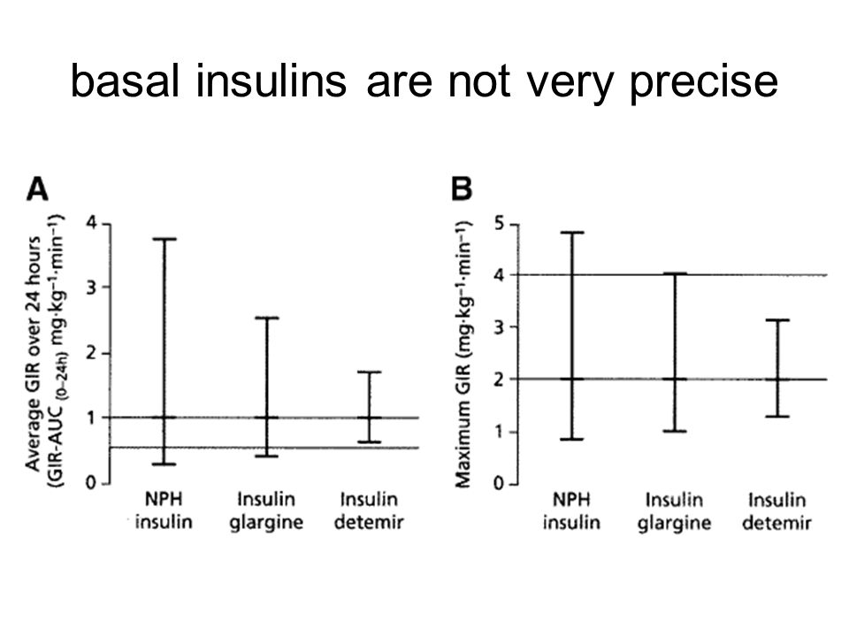 basal insulins are not very precise