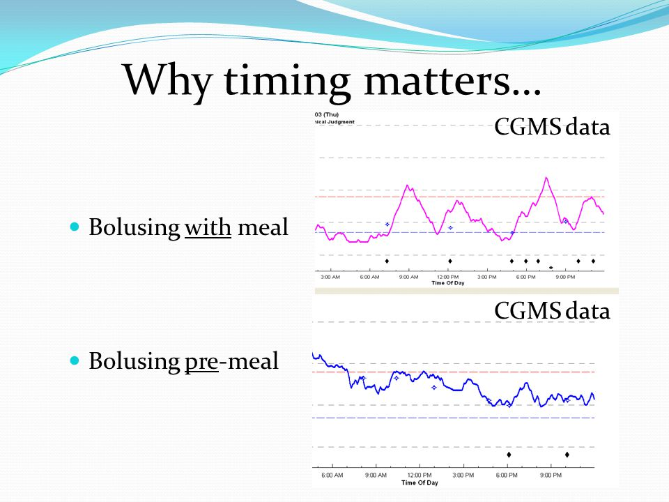 Why timing matters… CGMS data Bolusing with meal CGMS data