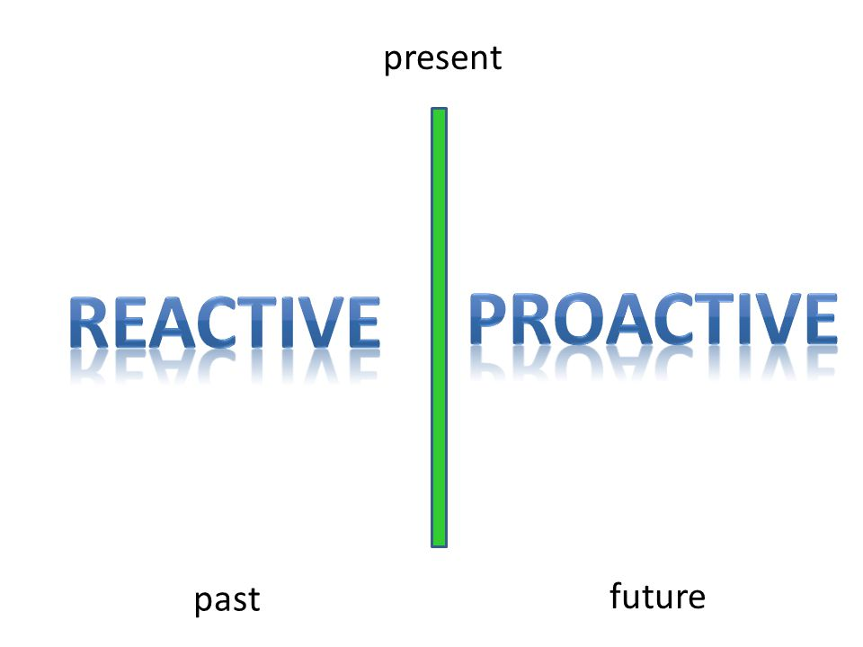 present Reactive Proactive past future