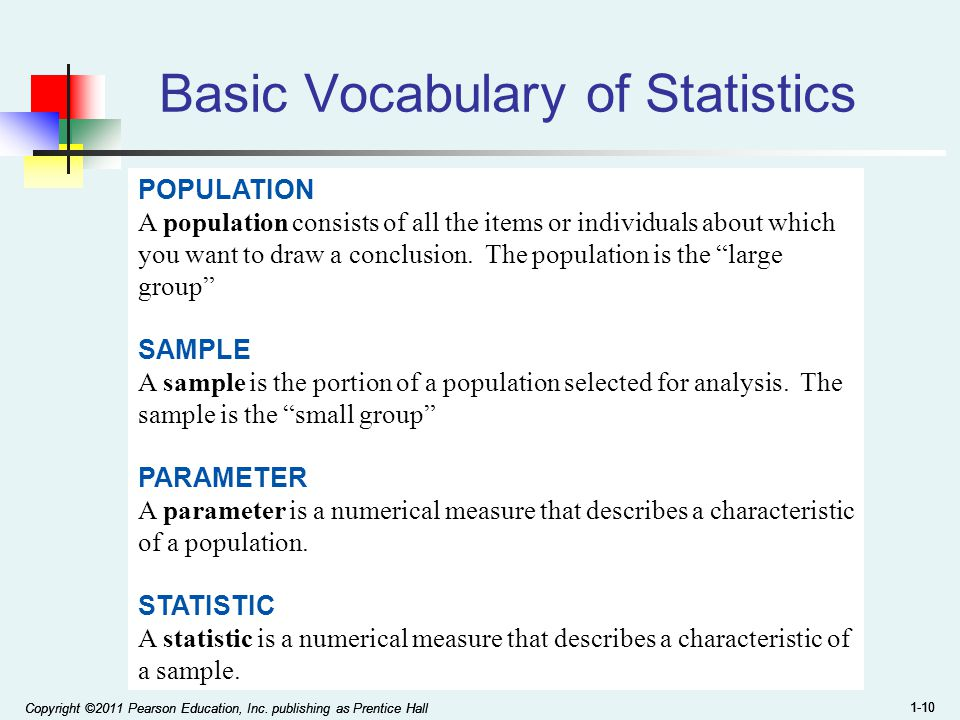 Basic Vocabulary of Statistics