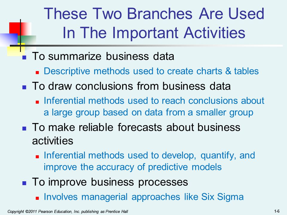 These Two Branches Are Used In The Important Activities