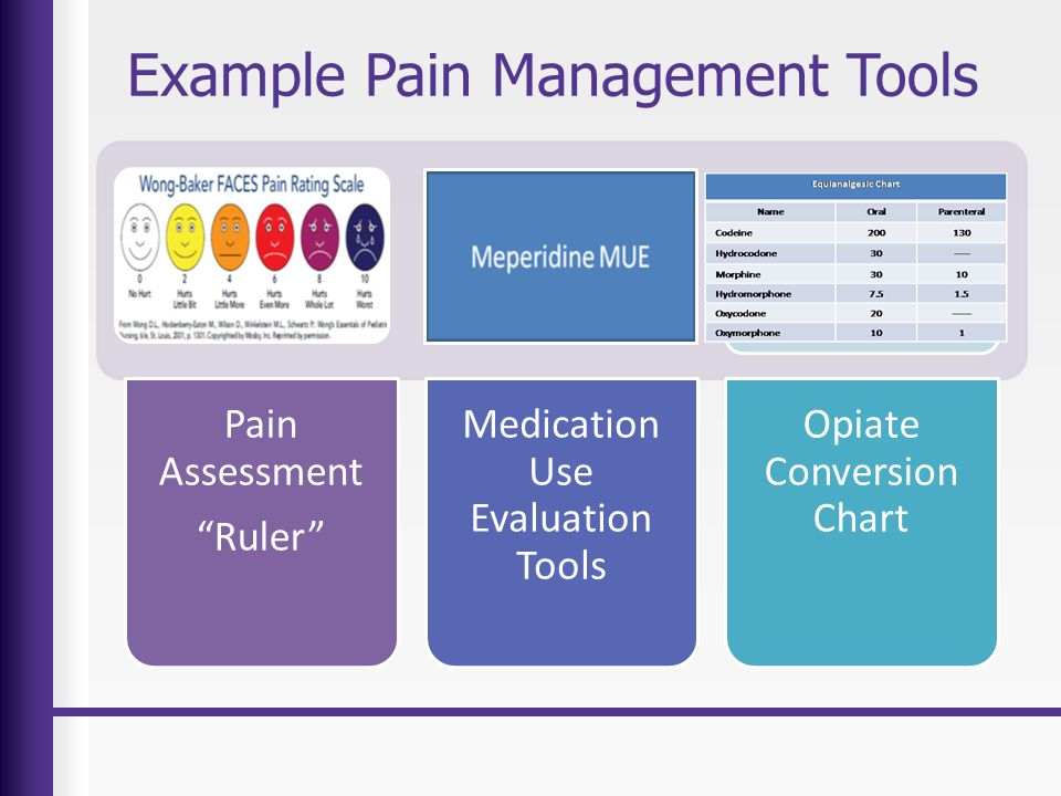 Example Pain Management Tools