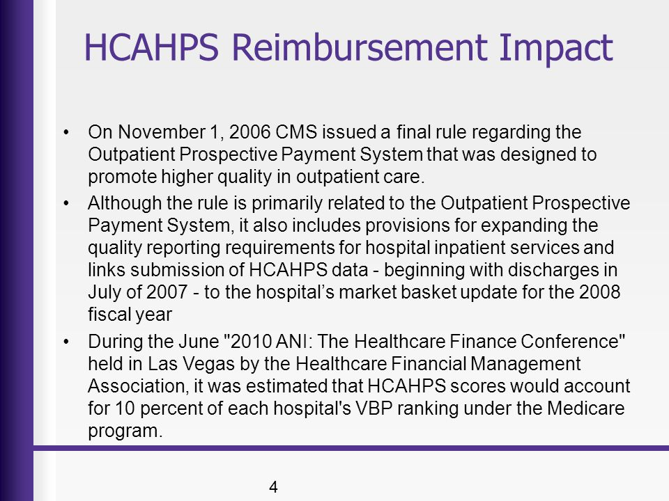 HCAHPS Reimbursement Impact