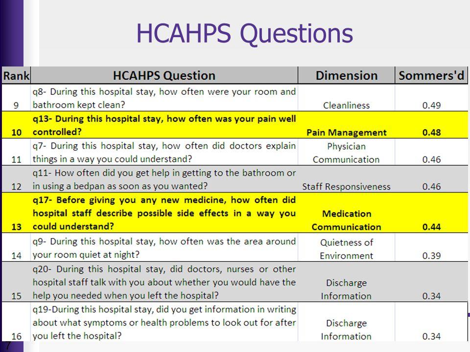 HCAHPS Questions