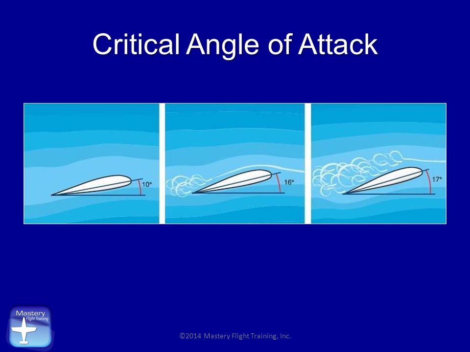 Critical Angle of Attack