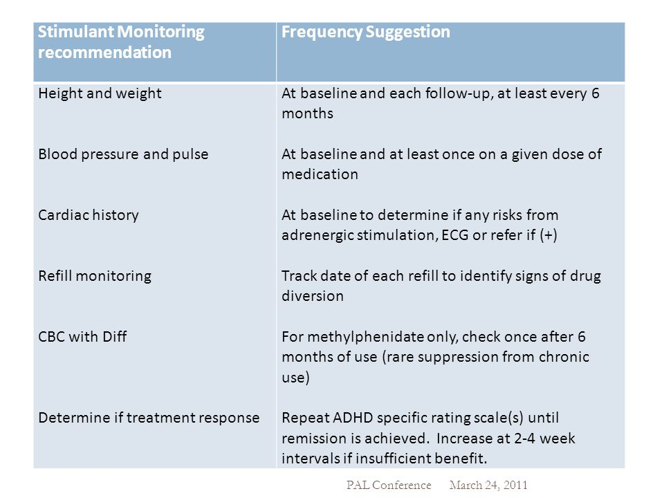 Stimulant Monitoring recommendation Frequency Suggestion
