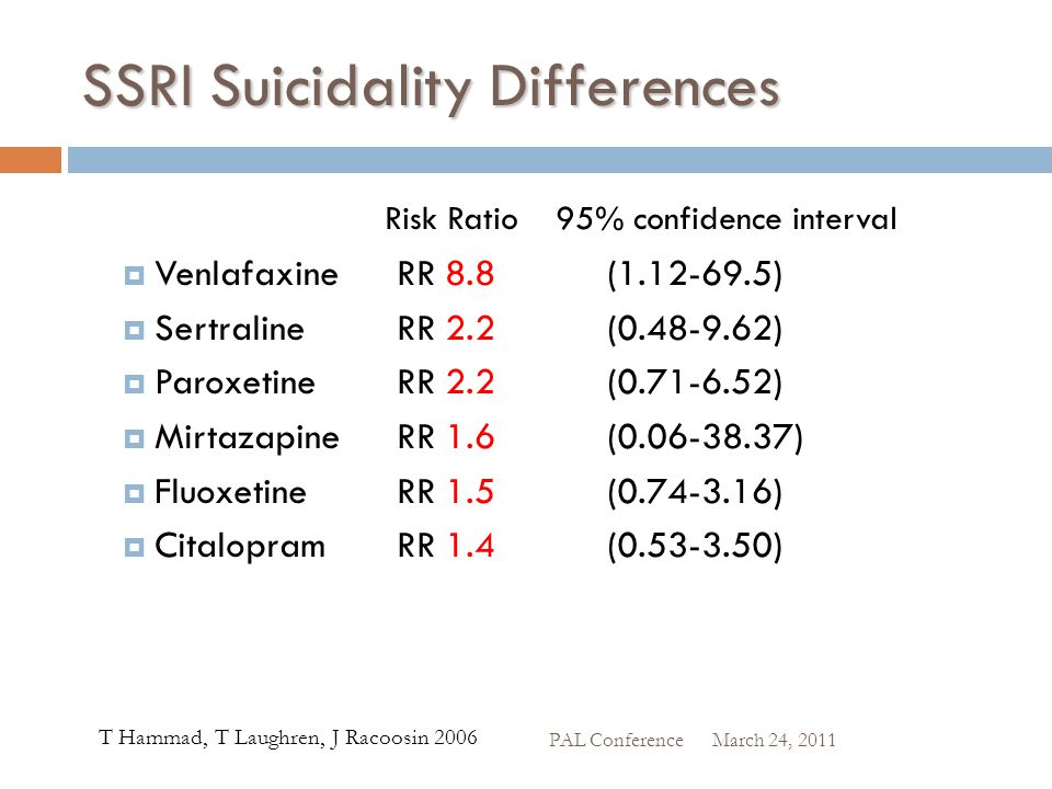 SSRI Suicidality Differences