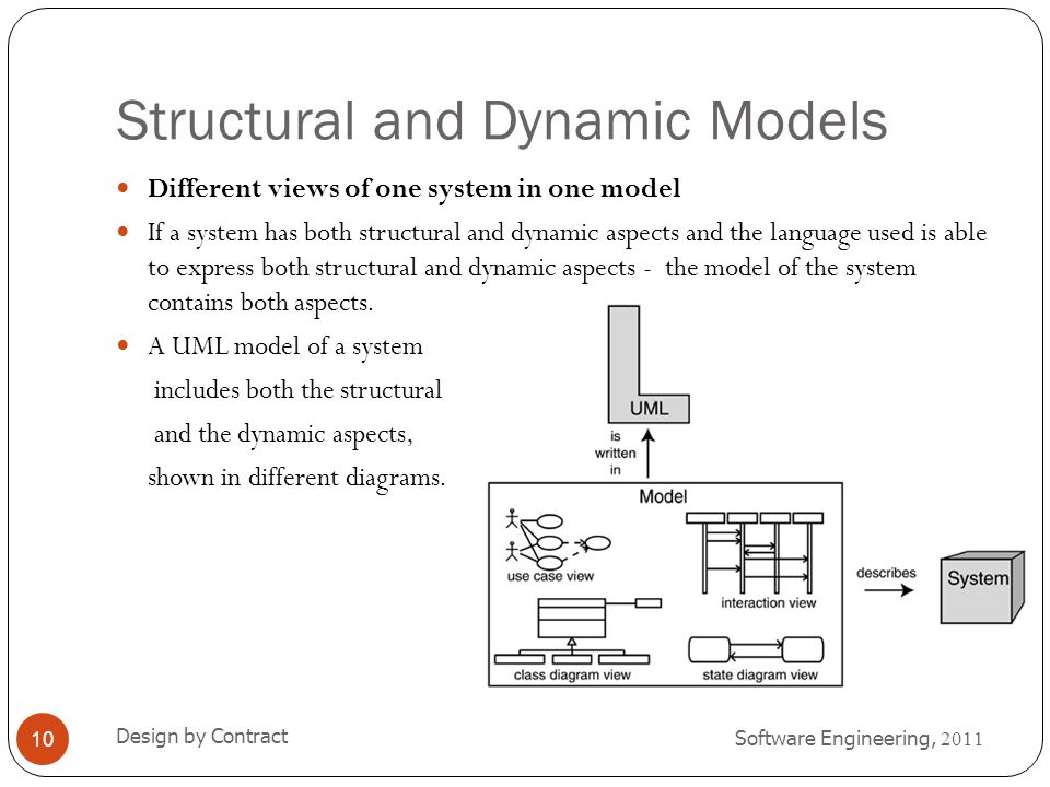 Structural and Dynamic Models
