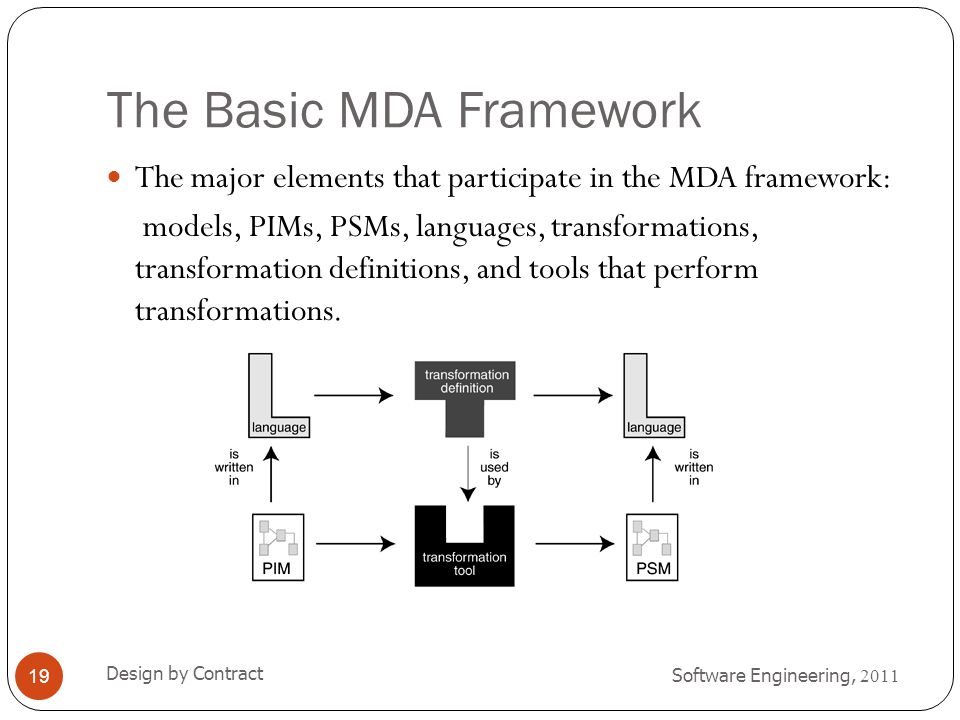 The Basic MDA Framework