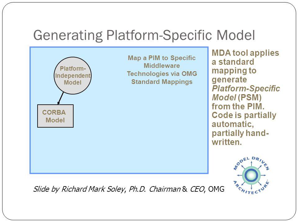 Generating Platform-Specific Model
