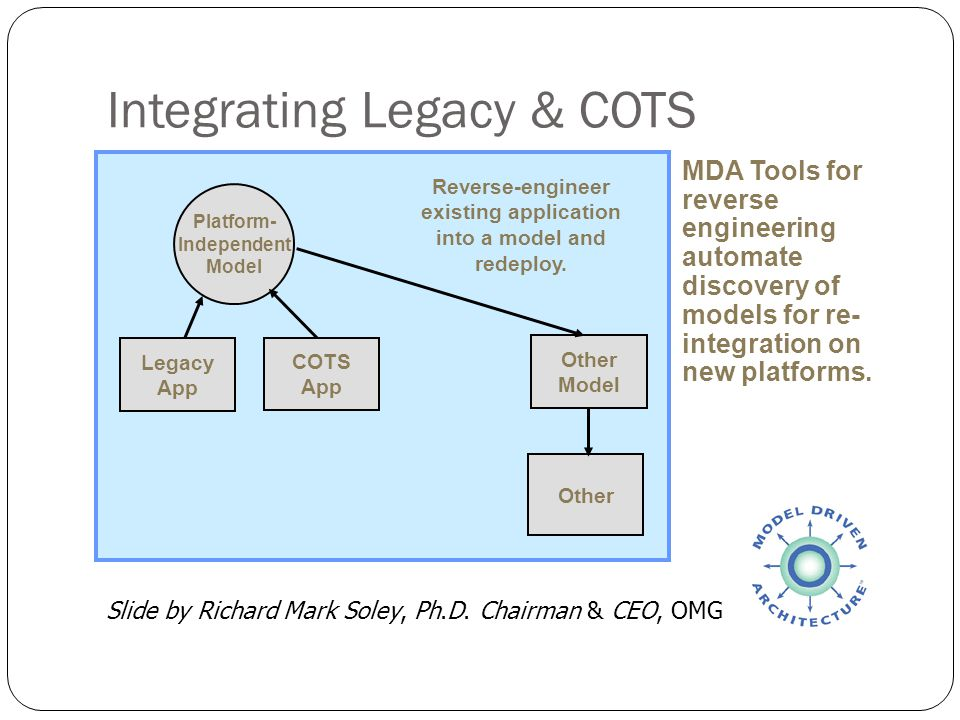 Integrating Legacy & COTS