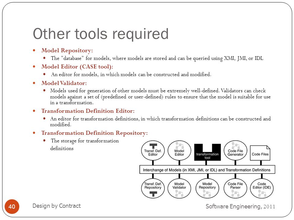 Other tools required Model Repository: Model Editor (CASE tool):