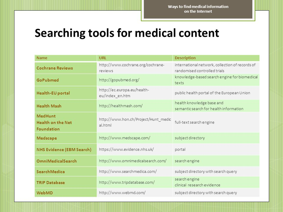 Searching tools for medical content