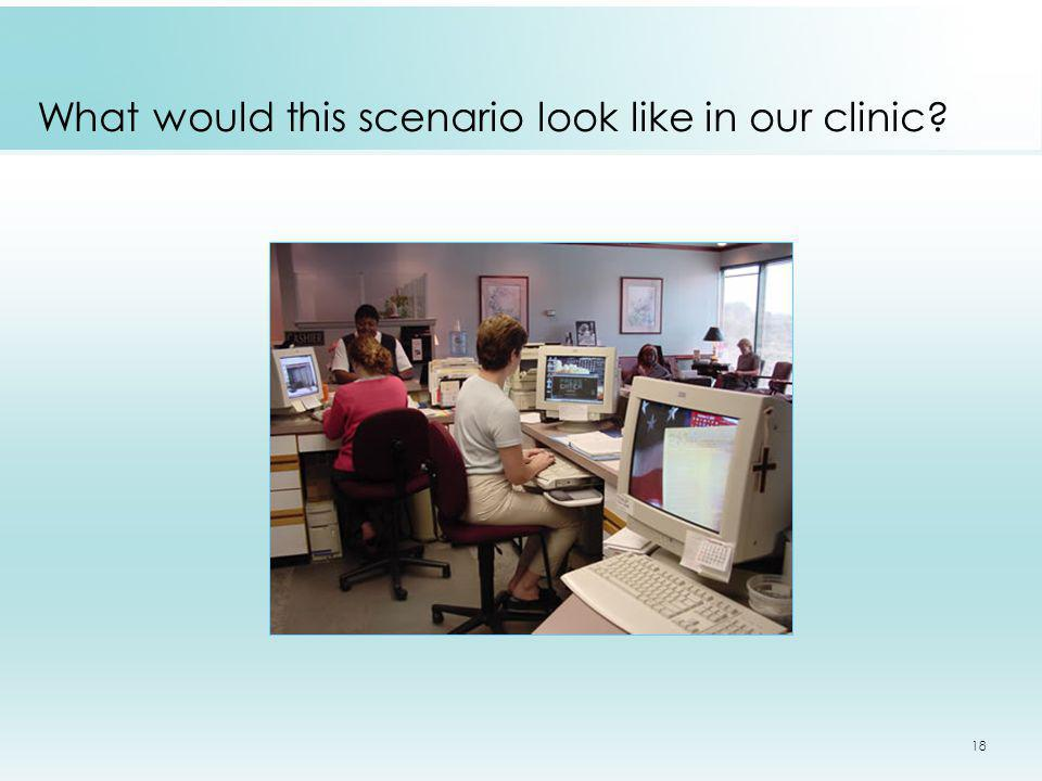 What would this scenario look like in our clinic