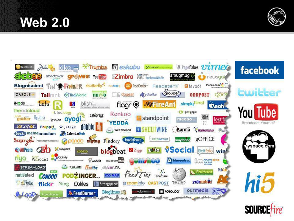 Web 2.0 CLICK 1: Companies and employees are heavily involved in social media today.